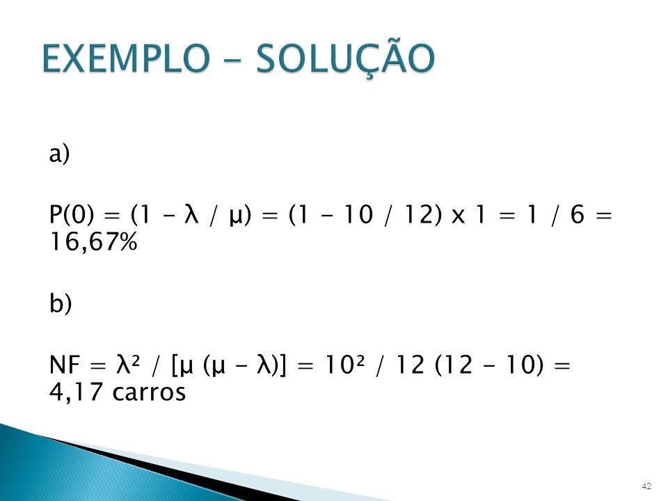 EXEMPLO - SOLUÇÃO a) P(0) = (1 - λ / μ) = (1 - 10 / 12) x 1 = 1 / 6 = 16,67% b) NF = λ² / [μ (μ - λ)] = 10² / 12 (12 - 10) = 4,17 carros.